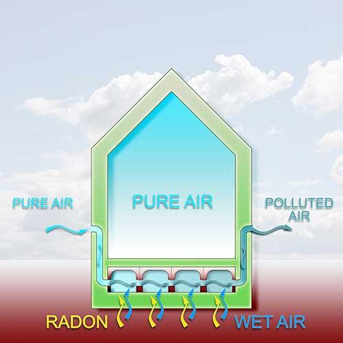 Radon Testing in Hamden CT